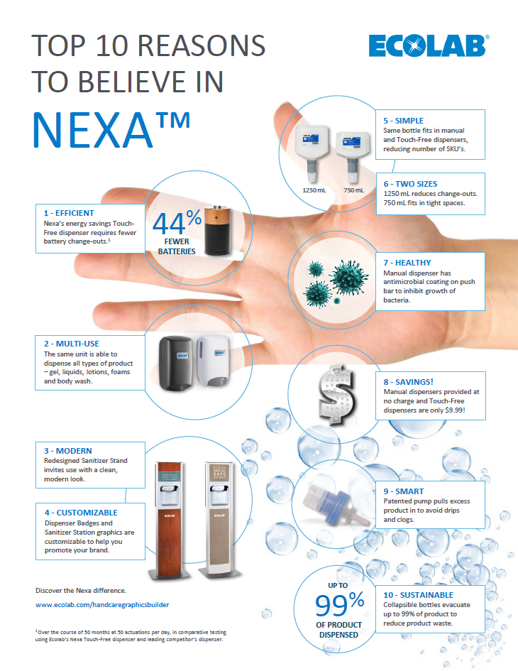 Top 10 Reasons to Believe in Nexa Infographic